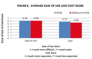 HRSA.NPDB_HIPDB.Chart_2